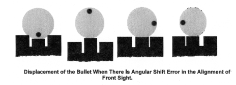 Various sight pictures