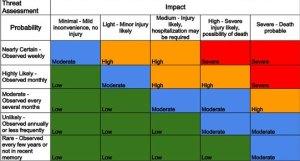 Threat-Assessment-V2-small-high
