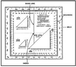 Map protractor