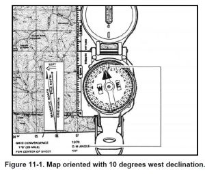 West declination